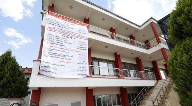 CHP'li Honaz Belediye Başkanı gelir gider tablosunu afiş yapıp belediye binasına astı
